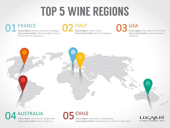 Wine Basic : 5 แหล่งผลิตไวน์ยอดนิยม